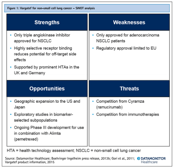 bristol myers squibb swot Find the latest and comprehensive swot & pestle analysis of johnson & johnson, an american pharmaceutical manufacturing company  bristol-myers squibb (bms) swot .