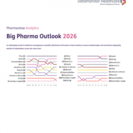 pharma_outlook2026