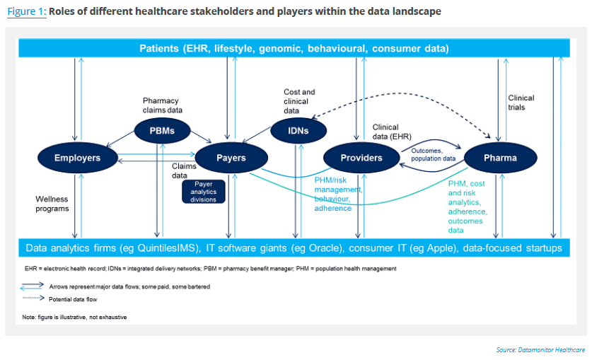 Data_in_Healthcare_Underpinning_the_Shift_to_Value_166924_Fig_01
