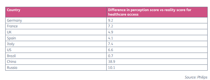 report1_fig1_telehealth-wearables-apps
