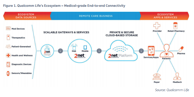 report2_fig1_telehealth-wearables-apps